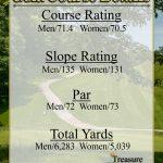 Gold Course Details